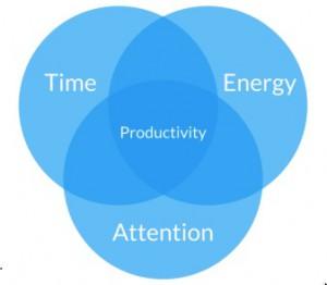 Produktivtliv1