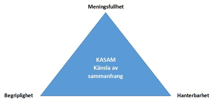 Kasam, känsla av sammanhang - mura en vägg, eller bygga en skola? Psykolog Lina Bodestad, Ett Gott Arbetsliv